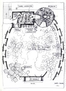 plan principe sceno